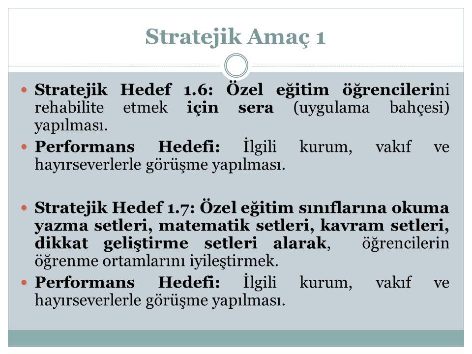Stratejik Amaç 1 Stratejik Hedef 1.6: Özel eğitim öğrencilerini rehabilite etmek için sera (uygulama bahçesi) yapılması. Performans Hedefi: İlgili kur