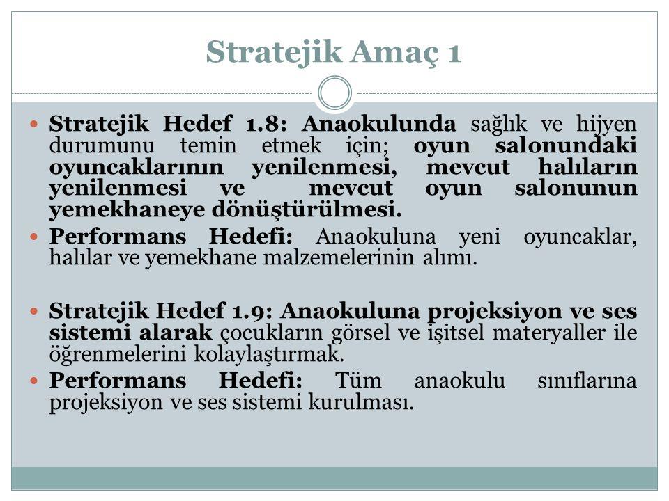 Stratejik Amaç 1 Stratejik Hedef 1.8: Anaokulunda sağlık ve hijyen durumunu temin etmek için; oyun salonundaki oyuncaklarının yenilenmesi, mevcut halı