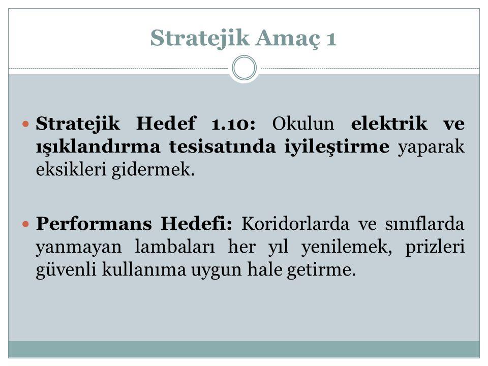 Stratejik Amaç 1 Stratejik Hedef 1.10: Okulun elektrik ve ışıklandırma tesisatında iyileştirme yaparak eksikleri gidermek. Performans Hedefi: Koridorl