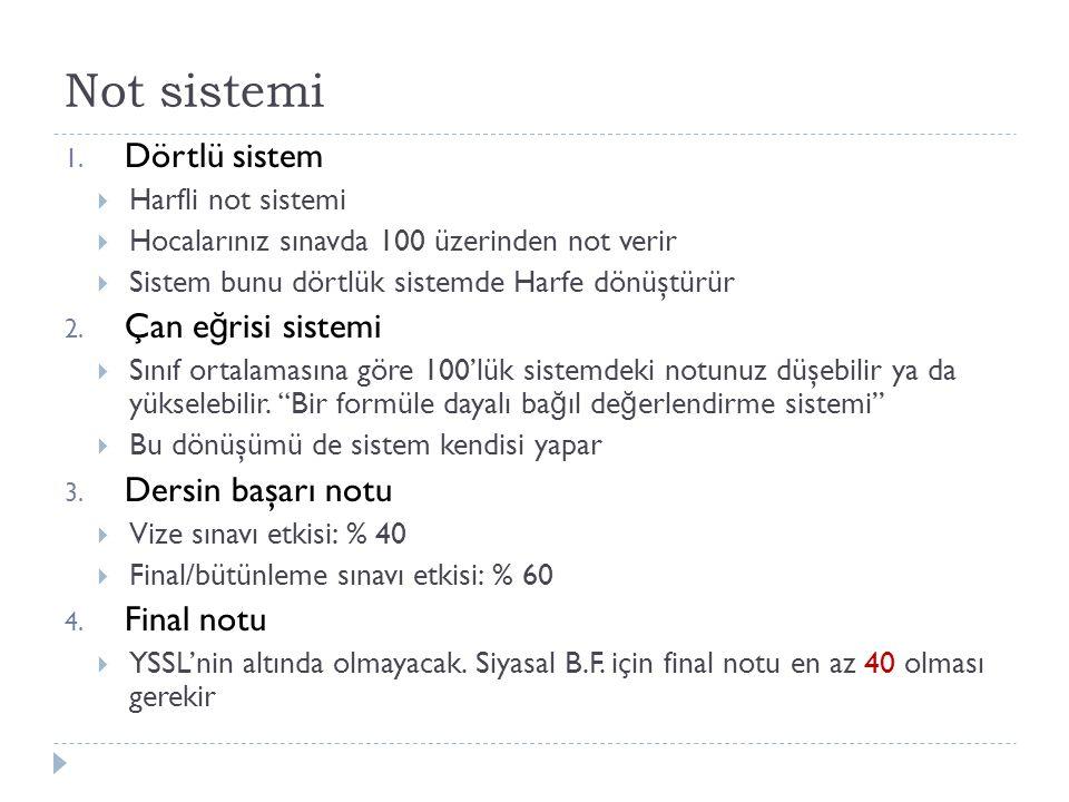 Not sistemi 1. Dörtlü sistem  Harfli not sistemi  Hocalarınız sınavda 100 üzerinden not verir  Sistem bunu dörtlük sistemde Harfe dönüştürür 2. Çan