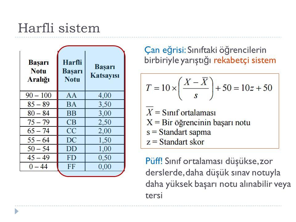 Harfli sistem Püff! Sınıf ortalaması düşükse, zor derslerde, daha düşük sınav notuyla daha yüksek başarı notu alınabilir veya tersi Çan e ğ risi: Sını