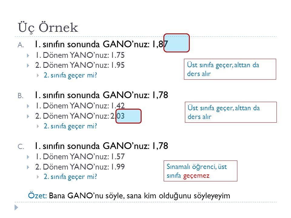 Üç Örnek A. 1. sınıfın sonunda GANO'nuz: 1,87  1. Dönem YANO'nuz: 1.75  2. Dönem YANO'nuz: 1.95  2. sınıfa geçer mi? B. 1. sınıfın sonunda GANO'nuz