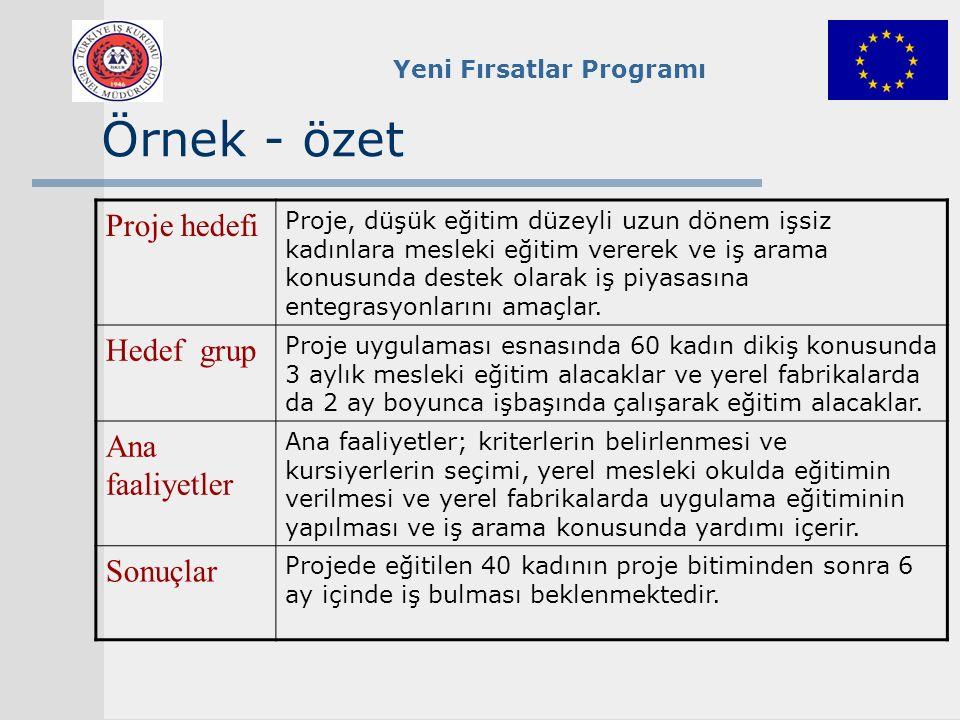 Yeni Fırsatlar Programı Faaliyet örnekleri Faaliyet 7.