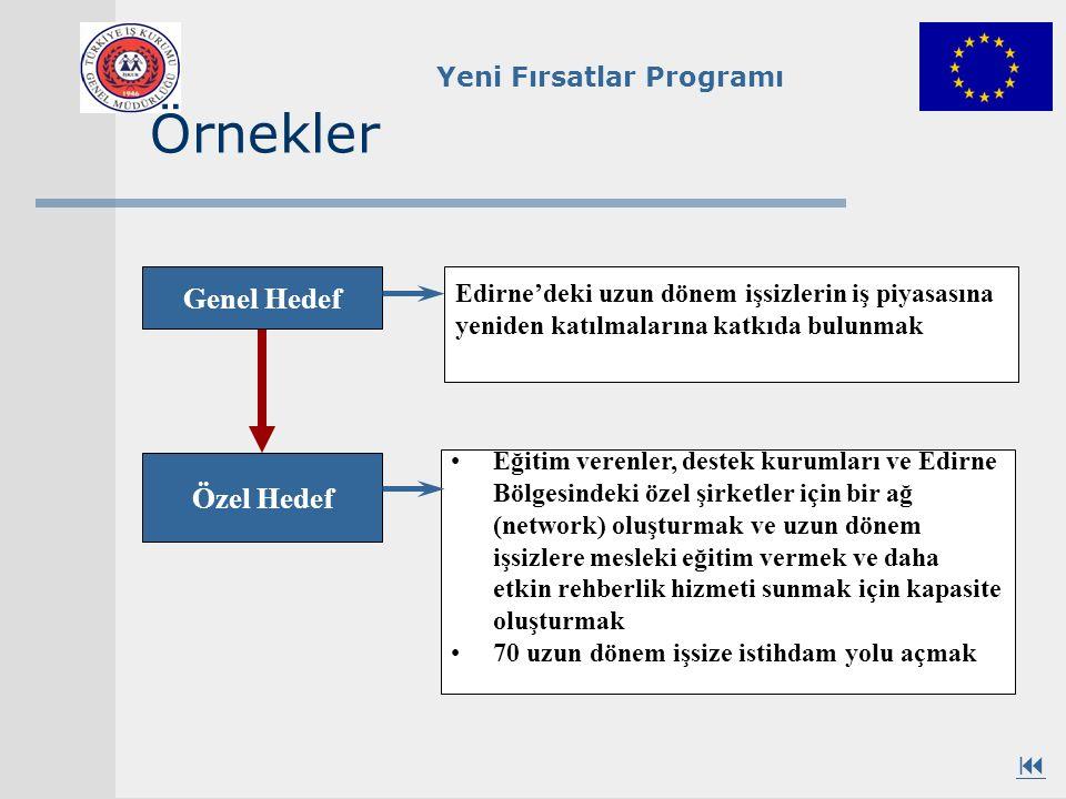Yeni Fırsatlar Programı Örnek Trabzon bölgesindeki 30 yeni turizm şirketinin açılmasını desteklemek Genel Hedef Özel Hedef Trabzon bölgesinde istihdam yaratmaya ve girişimciliğin gelişmesine katkıda bulunmak 
