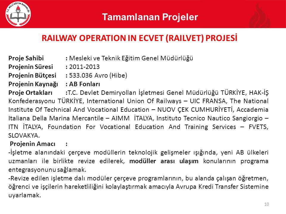 RAILWAY OPERATION IN ECVET (RAILVET) PROJESİ Proje Sahibi: Mesleki ve Teknik Eğitim Genel Müdürlüğü Projenin Süresi: 2011-2013 Projenin Bütçesi: 533.0