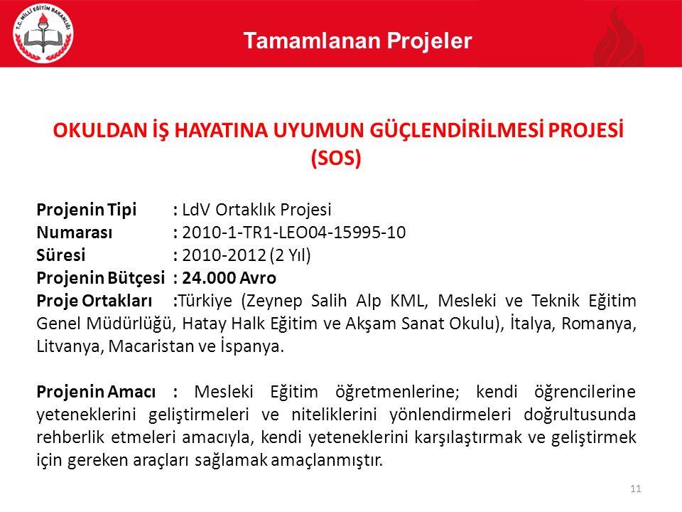 OKULDAN İŞ HAYATINA UYUMUN GÜÇLENDİRİLMESİ PROJESİ (SOS) Projenin Tipi: LdV Ortaklık Projesi Numarası: 2010-1-TR1-LEO04-15995-10 Süresi: 2010-2012 (2 Yıl) Projenin Bütçesi: 24.000 Avro Proje Ortakları:Türkiye (Zeynep Salih Alp KML, Mesleki ve Teknik Eğitim Genel Müdürlüğü, Hatay Halk Eğitim ve Akşam Sanat Okulu), İtalya, Romanya, Litvanya, Macaristan ve İspanya.