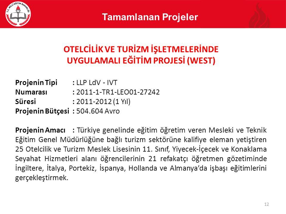 OTELCİLİK VE TURİZM İŞLETMELERİNDE UYGULAMALI EĞİTİM PROJESİ (WEST) Projenin Tipi: LLP LdV - IVT Numarası: 2011-1-TR1-LEO01-27242 Süresi: 2011-2012 (1