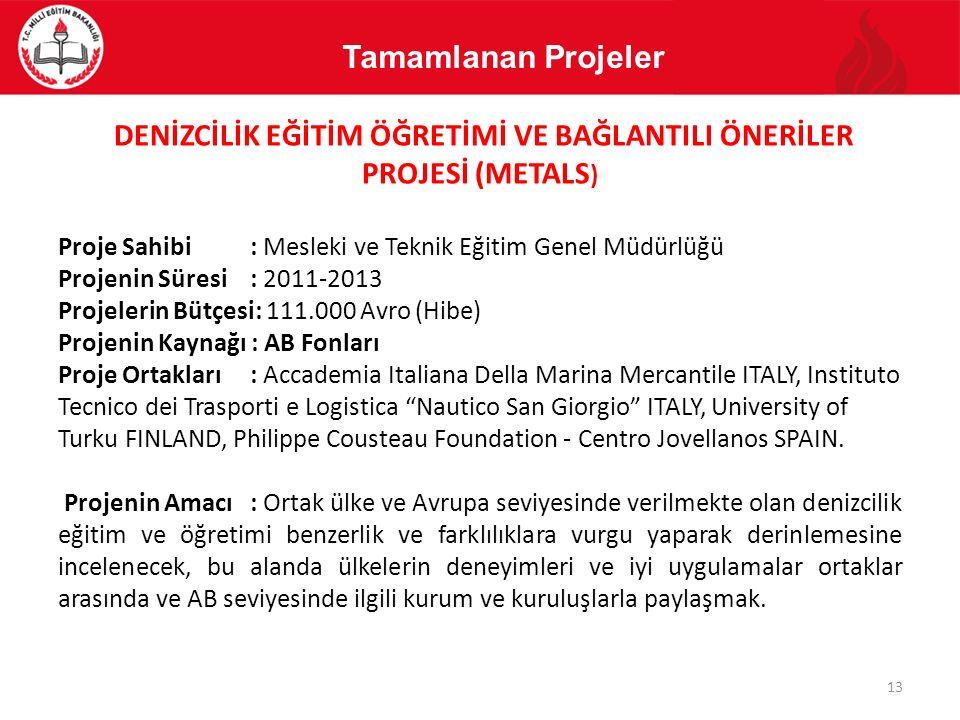 DENİZCİLİK EĞİTİM ÖĞRETİMİ VE BAĞLANTILI ÖNERİLER PROJESİ (METALS ) Proje Sahibi: Mesleki ve Teknik Eğitim Genel Müdürlüğü Projenin Süresi: 2011-2013