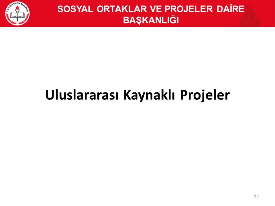 24 Uluslararası Kaynaklı Projeler SOSYAL ORTAKLAR VE PROJELER DAİRE BAŞKANLIĞI