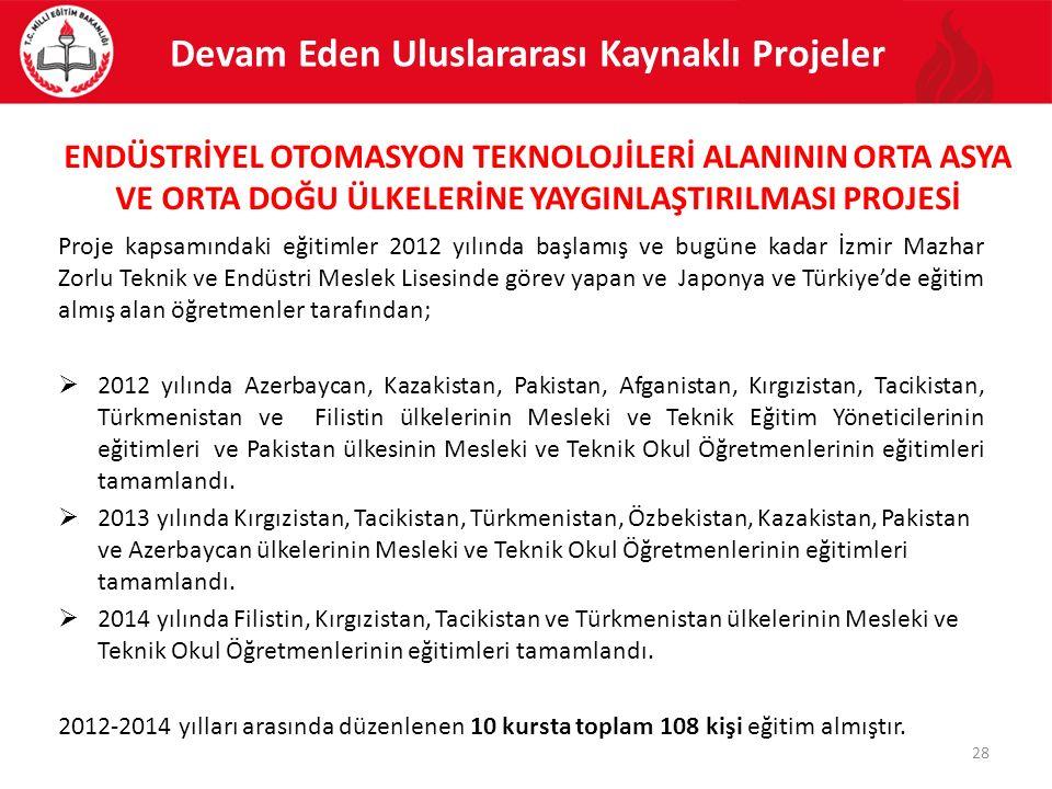Proje kapsamındaki eğitimler 2012 yılında başlamış ve bugüne kadar İzmir Mazhar Zorlu Teknik ve Endüstri Meslek Lisesinde görev yapan ve Japonya ve Tü