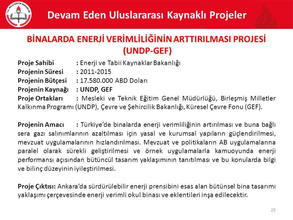 Proje Sahibi: Enerji ve Tabii Kaynaklar Bakanlığı Projenin Süresi: 2011-2015 Projenin Bütçesi: 17.580.000 ABD Doları Projenin Kaynağı : UNDP, GEF Proj