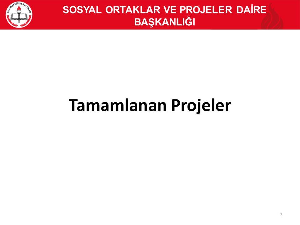 Tamamlanan Projeler 7 SOSYAL ORTAKLAR VE PROJELER DAİRE BAŞKANLIĞI