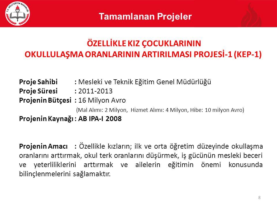AYAKKABICILIK EĞİTİM ENSTİTÜSÜ PROJESİ Proje Sahibi: Mesleki ve Teknik Eğitim Genel Müdürlüğü Projenin Süresi: 2003-007-2012 Projenin Bütçesi: 1.992.000 Avro ( Hibe ) Projenin Kaynağı : AB Fonları Proje Ortakları: Küçük ve Orta Ölçekli Sanayi Geliştirme ve Destekleme İdaresi Başkanlığı (KOSGEB) ve Türkiye Ayakkabı Sektörü Araştırma, Geliştirme ve Eğitim Vakfı (TASEV) Projenin Amacı: Türkiye ayakkabı sektörünü dünya piyasalarında rekabet gücü olan bir konuma ulaştırmak ve bu gücü devamlı kılmak için ihtiyaç duyduğu iş gücünü yetiştirerek sektörde çalışanları eğitmek.