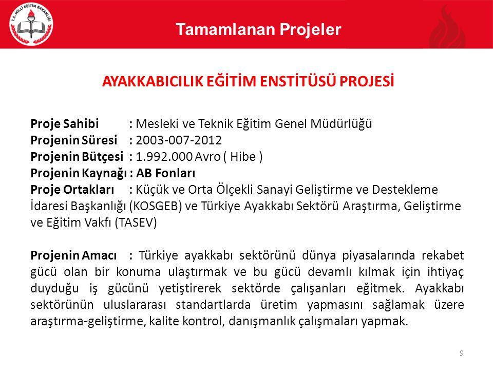 AYAKKABICILIK EĞİTİM ENSTİTÜSÜ PROJESİ Proje Sahibi: Mesleki ve Teknik Eğitim Genel Müdürlüğü Projenin Süresi: 2003-007-2012 Projenin Bütçesi: 1.992.0