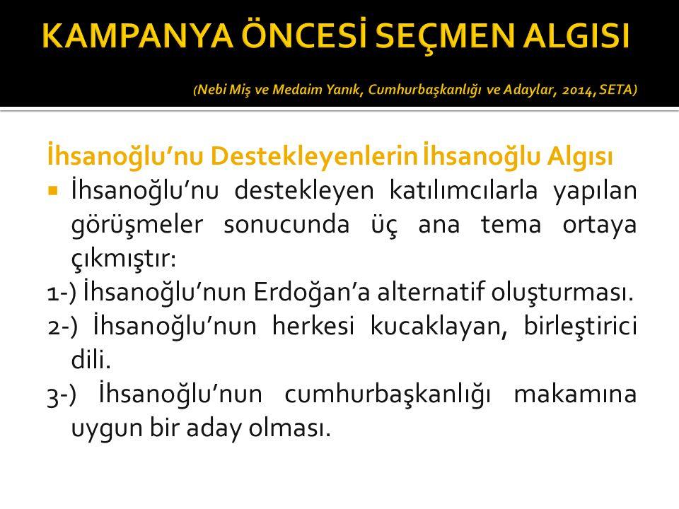 İhsanoğlu'nu Destekleyenlerin İhsanoğlu Algısı  İhsanoğlu'nu destekleyen katılımcılarla yapılan görüşmeler sonucunda üç ana tema ortaya çıkmıştır: 1-) İhsanoğlu'nun Erdoğan'a alternatif oluşturması.