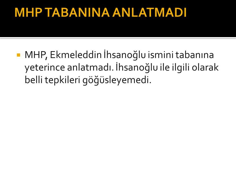  MHP, Ekmeleddin İhsanoğlu ismini tabanına yeterince anlatmadı.