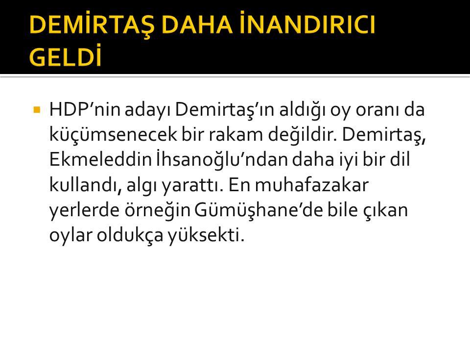  HDP'nin adayı Demirtaş'ın aldığı oy oranı da küçümsenecek bir rakam değildir.