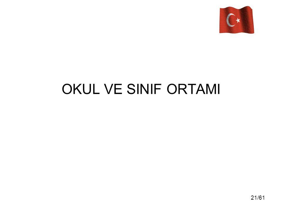 21/61 OKUL VE SINIF ORTAMI