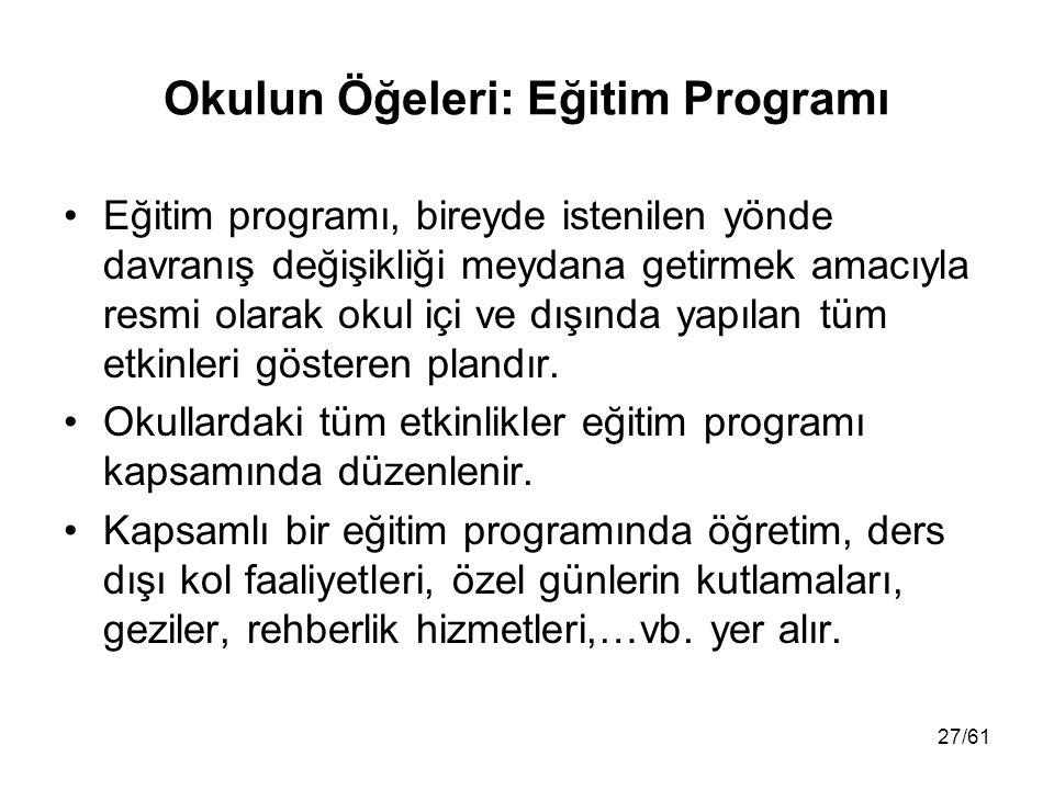 27/61 Okulun Öğeleri: Eğitim Programı Eğitim programı, bireyde istenilen yönde davranış değişikliği meydana getirmek amacıyla resmi olarak okul içi ve