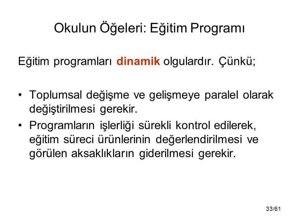 33/61 Okulun Öğeleri: Eğitim Programı Eğitim programları dinamik olgulardır. Çünkü; Toplumsal değişme ve gelişmeye paralel olarak değiştirilmesi gerek
