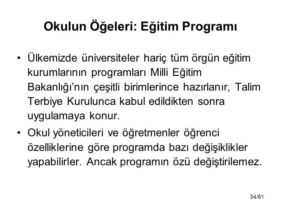 34/61 Okulun Öğeleri: Eğitim Programı Ülkemizde üniversiteler hariç tüm örgün eğitim kurumlarının programları Milli Eğitim Bakanlığı'nın çeşitli birim
