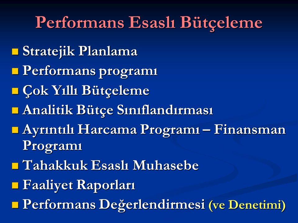 Performans Esaslı Bütçeleme Stratejik Planlama Stratejik Planlama Performans programı Performans programı Çok Yıllı Bütçeleme Çok Yıllı Bütçeleme Anal