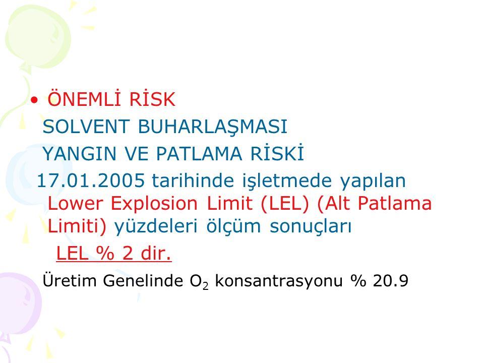 ÖNEMLİ RİSK SOLVENT BUHARLAŞMASI YANGIN VE PATLAMA RİSKİ 17.01.2005 tarihinde işletmede yapılan Lower Explosion Limit (LEL) (Alt Patlama Limiti) yüzde