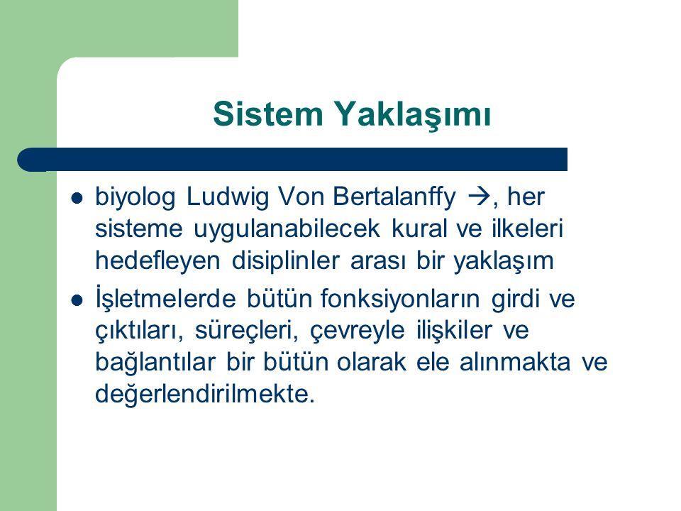 Sistem Yaklaşımı biyolog Ludwig Von Bertalanffy , her sisteme uygulanabilecek kural ve ilkeleri hedefleyen disiplinler arası bir yaklaşım İşletmelerd