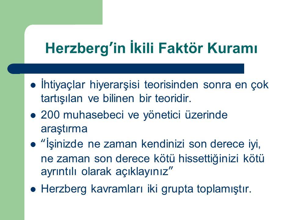 Herzberg'in İkili Faktör Kuramı İhtiyaçlar hiyerarşisi teorisinden sonra en çok tartışılan ve bilinen bir teoridir. 200 muhasebeci ve yönetici üzerind