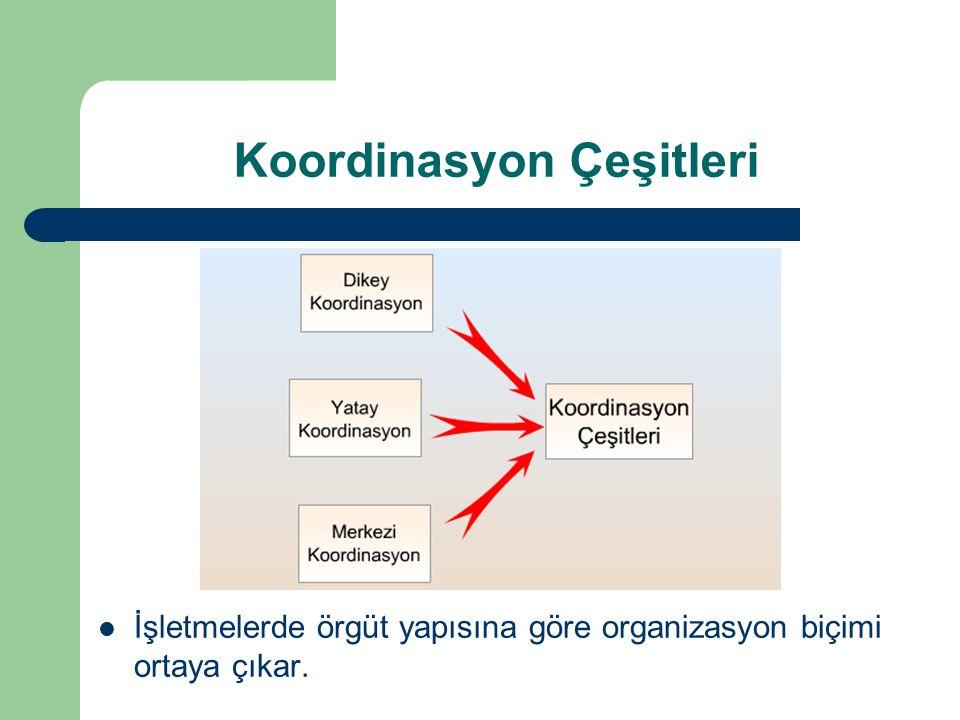Koordinasyon Çeşitleri İşletmelerde örgüt yapısına göre organizasyon biçimi ortaya çıkar.