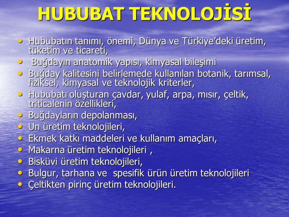 HUBUBAT TEKNOLOJİSİ Hububatın tanımı, önemi, Dünya ve Türkiye'deki üretim, tüketim ve ticareti, Hububatın tanımı, önemi, Dünya ve Türkiye'deki üretim,