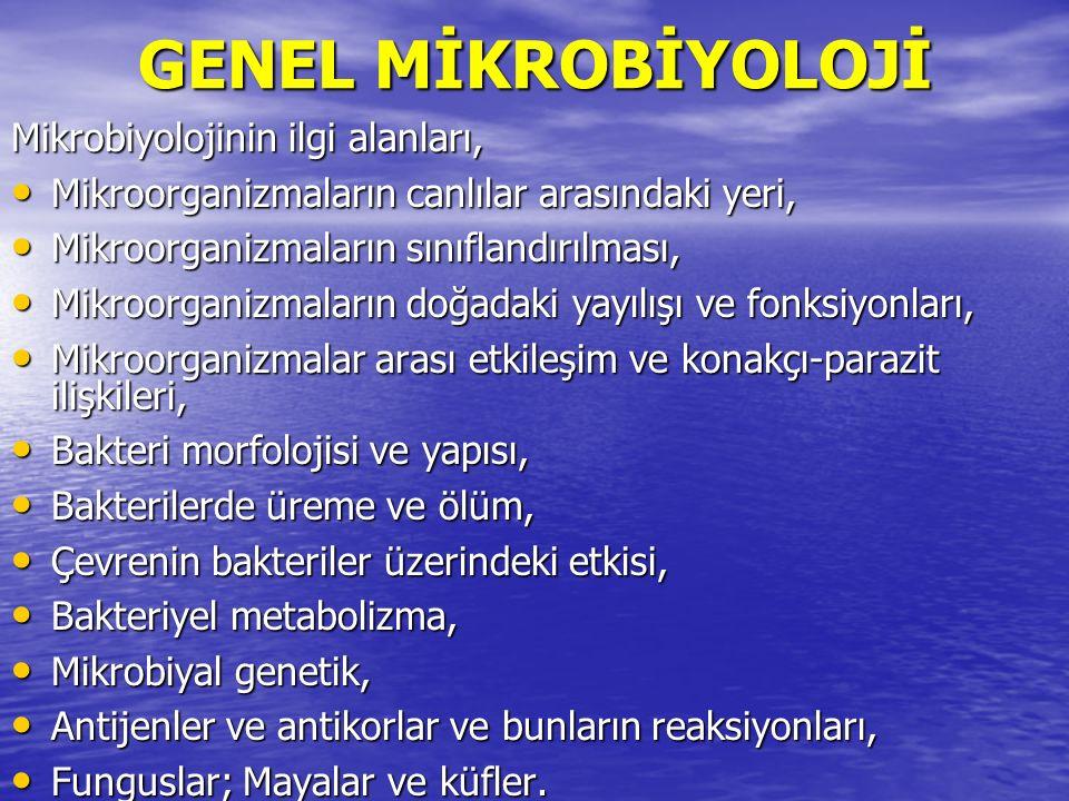 GENEL MİKROBİYOLOJİ Mikrobiyolojinin ilgi alanları, Mikroorganizmaların canlılar arasındaki yeri, Mikroorganizmaların canlılar arasındaki yeri, Mikroo