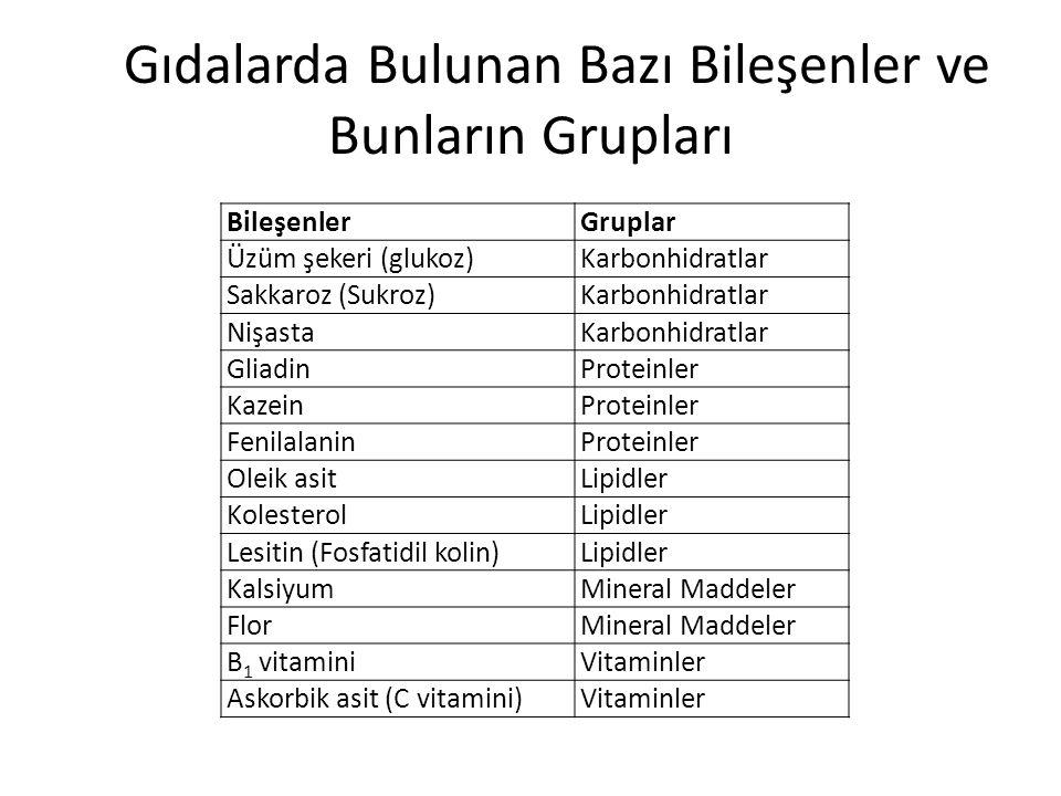 BileşenlerGruplar Üzüm şekeri (glukoz)Karbonhidratlar Sakkaroz (Sukroz)Karbonhidratlar NişastaKarbonhidratlar GliadinProteinler KazeinProteinler Fenil