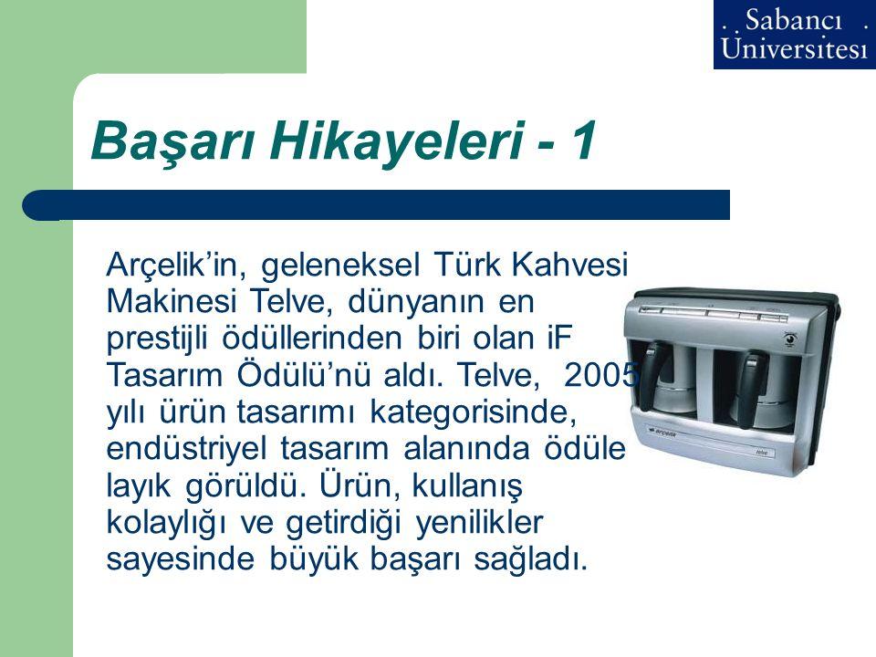 Başarı Hikayeleri - 1 Arçelik'in, geleneksel Türk Kahvesi Makinesi Telve, dünyanın en prestijli ödüllerinden biri olan iF Tasarım Ödülü'nü aldı. Telve