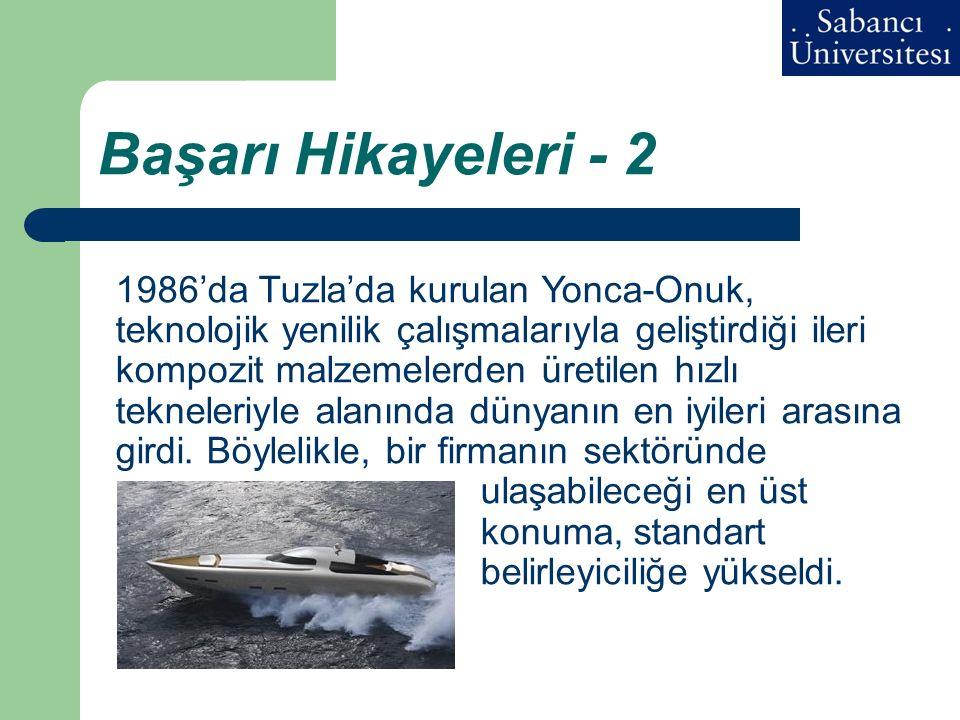 Başarı Hikayeleri - 2 1986'da Tuzla'da kurulan Yonca-Onuk, teknolojik yenilik çalışmalarıyla geliştirdiği ileri kompozit malzemelerden üretilen hızlı