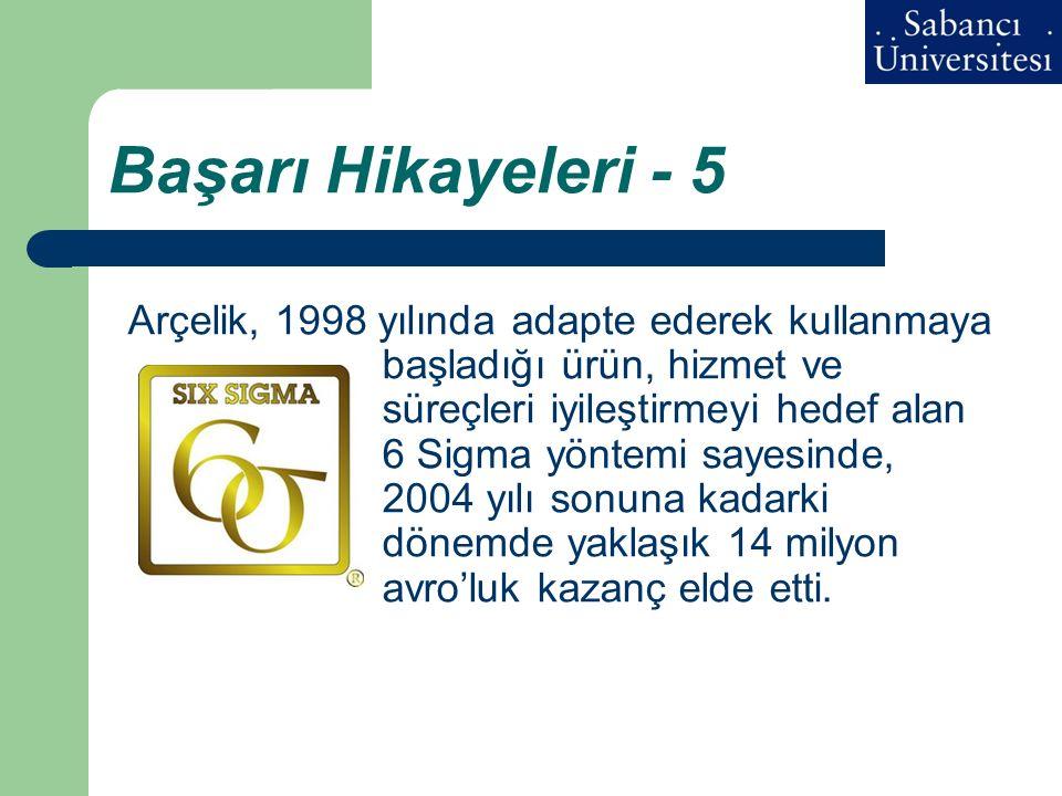 Başarı Hikayeleri - 5 Arçelik, 1998 yılında adapte ederek kullanmaya başladığı ürün, hizmet ve süreçleri iyileştirmeyi hedef alan 6 Sigma yöntemi saye