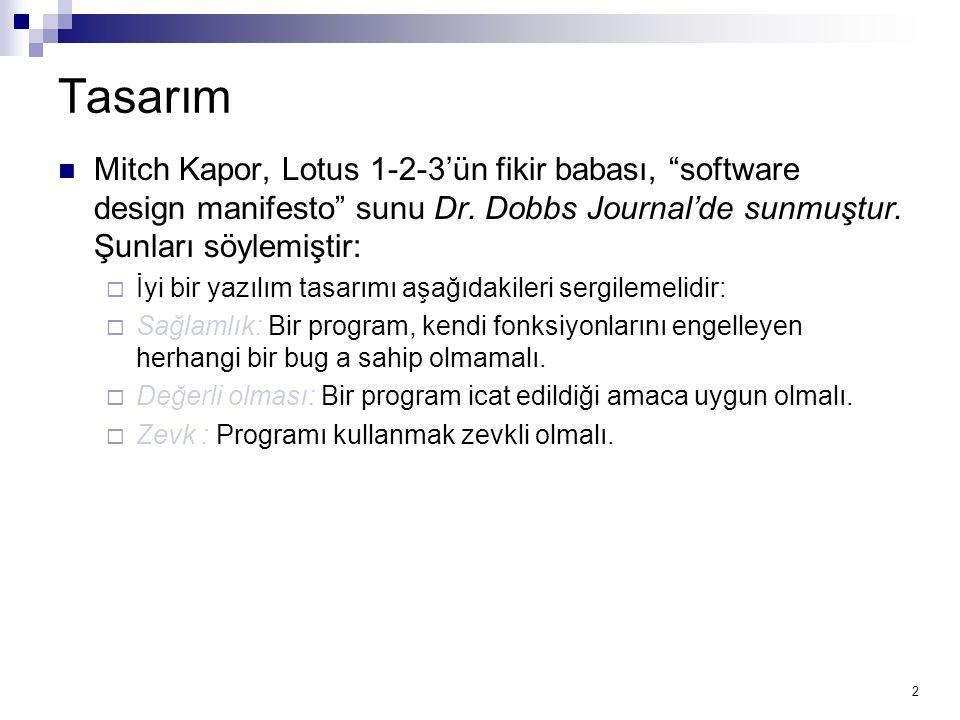 """2 Tasarım Mitch Kapor, Lotus 1-2-3'ün fikir babası, """"software design manifesto"""" sunu Dr. Dobbs Journal'de sunmuştur. Şunları söylemiştir:  İyi bir ya"""