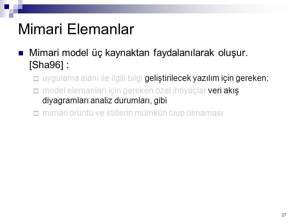 27 Mimari Elemanlar Mimari model üç kaynaktan faydalanılarak oluşur. [Sha96] :  uygulama alanı ile ilgili bilgi geliştirilecek yazılım için gereken;