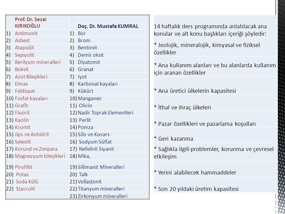 Prof. Dr. Sezai KIRIKOĞLU Doç. Dr. Mustafa KUMRAL 1)Antimonit1)Bor 2)Asbest2)Brom 3)Atapuljit3)Bentonit 4)Sepiyolit4)Demir oksit 5)Berilyum mineraller