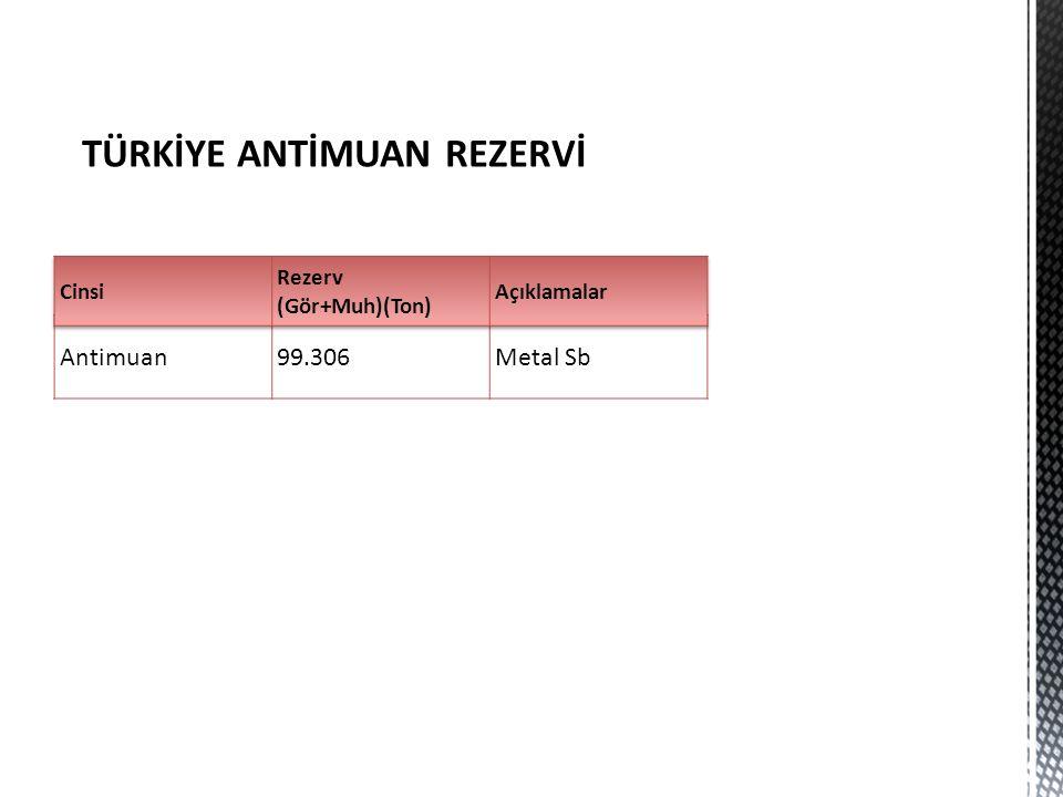 Antimuan99.306Metal Sb TÜRKİYE ANTİMUAN REZERVİ