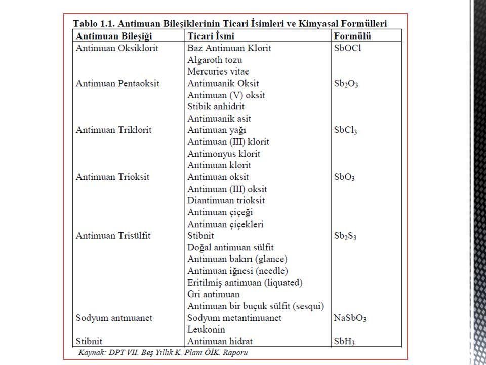 ELDE EDİLİŞİ  Antimon Sb2S3'ün demir parçaları ile eritilmesinden elde edilir.