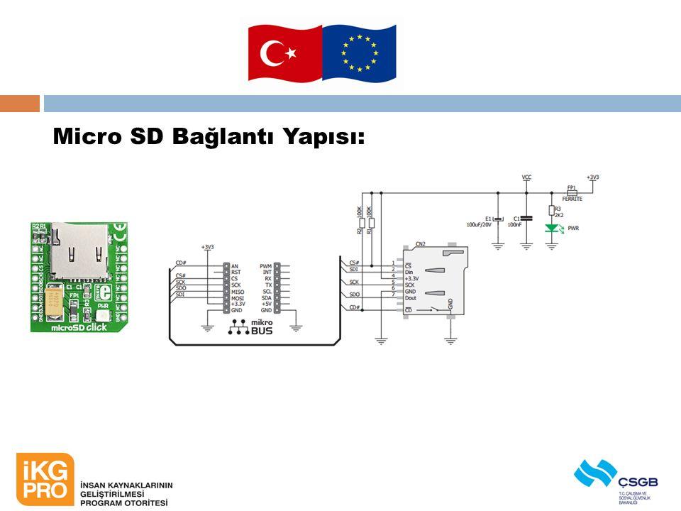 Micro SD Bağlantı Yapısı: