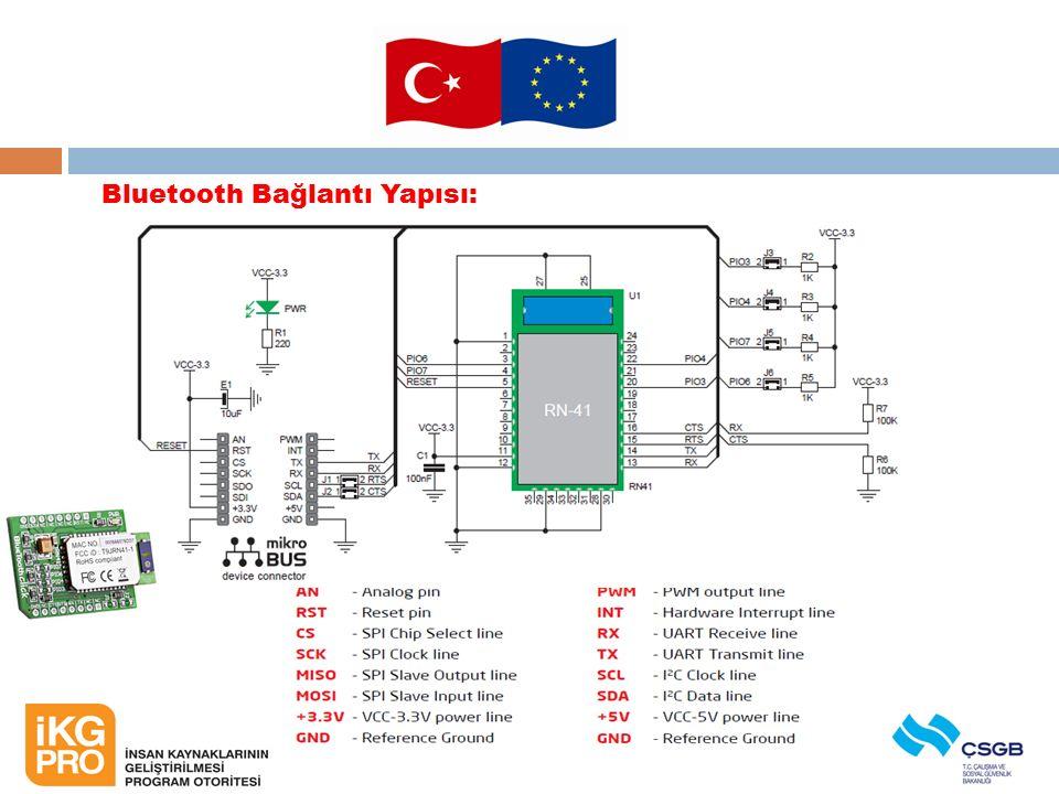 Bluetooth Bağlantı Yapısı: