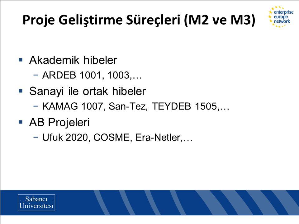 Proje Geliştirme Süreçleri (M2 ve M3)  Akademik hibeler −ARDEB 1001, 1003,…  Sanayi ile ortak hibeler −KAMAG 1007, San-Tez, TEYDEB 1505,…  AB Projeleri −Ufuk 2020, COSME, Era-Netler,…