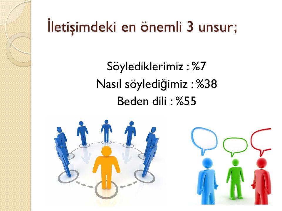 İ letişimdeki en önemli 3 unsur; Söylediklerimiz : %7 Nasıl söyledi ğ imiz : %38 Beden dili : %55