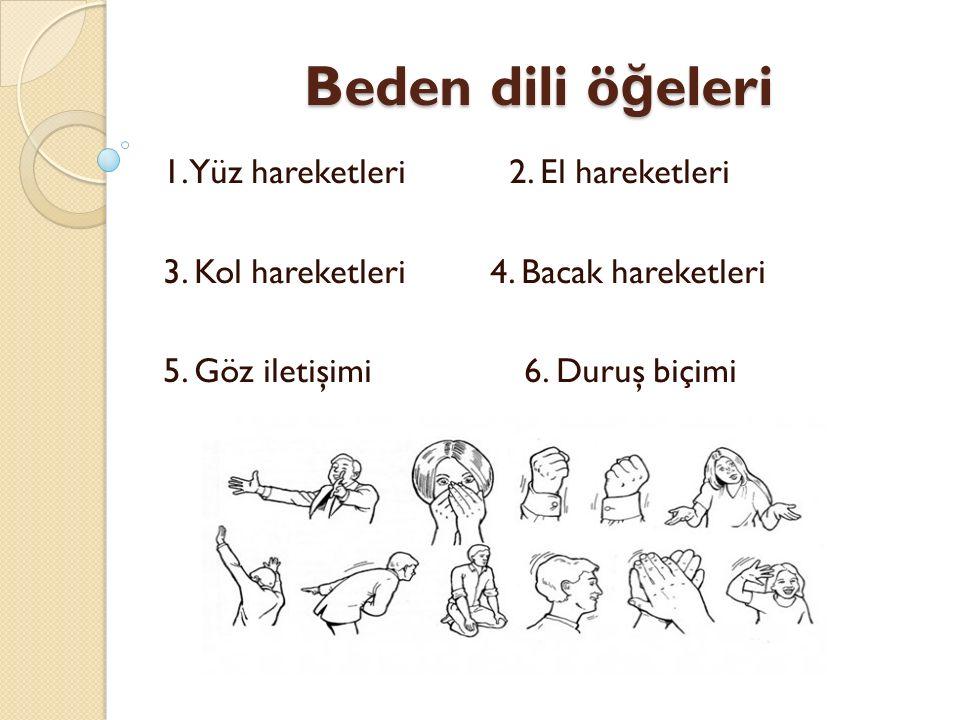 Beden dili ö ğ eleri 1. Yüz hareketleri 2. El hareketleri 3. Kol hareketleri 4. Bacak hareketleri 5. Göz iletişimi 6. Duruş biçimi