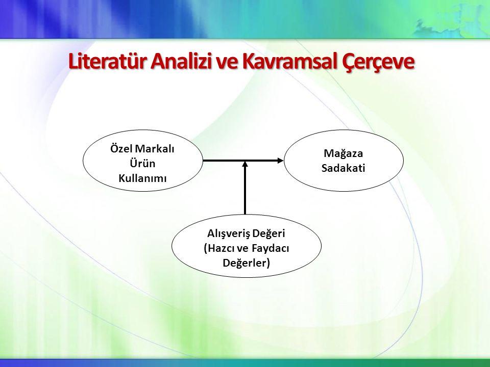 Literatür Analizi ve Kavramsal Çerçeve Özel Markalı Ürün Kullanımı Alışveriş Değeri (Hazcı ve Faydacı Değerler) Mağaza Sadakati