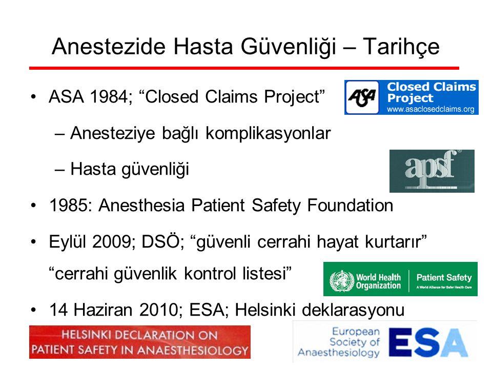Anestezide Hasta Güvenliği – Tarihçe ASA 1984; Closed Claims Project –Anesteziye bağlı komplikasyonlar –Hasta güvenliği 1985: Anesthesia Patient Safety Foundation Eylül 2009; DSÖ; güvenli cerrahi hayat kurtarır cerrahi güvenlik kontrol listesi 14 Haziran 2010; ESA; Helsinki deklarasyonu