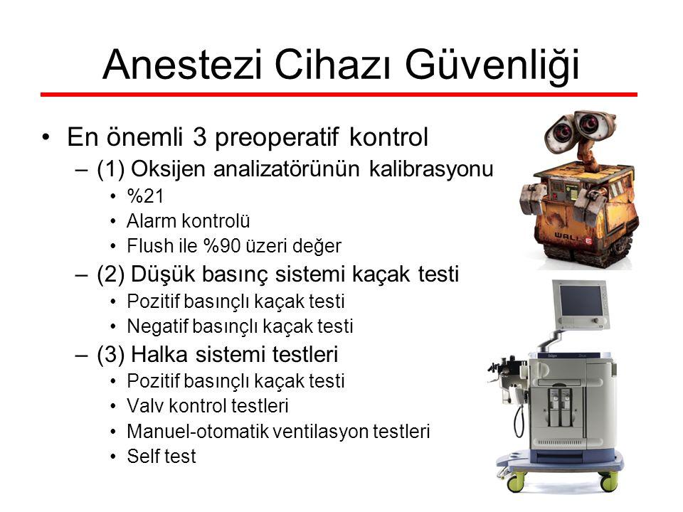 En önemli 3 preoperatif kontrol –(1) Oksijen analizatörünün kalibrasyonu %21 Alarm kontrolü Flush ile %90 üzeri değer –(2) Düşük basınç sistemi kaçak testi Pozitif basınçlı kaçak testi Negatif basınçlı kaçak testi –(3) Halka sistemi testleri Pozitif basınçlı kaçak testi Valv kontrol testleri Manuel-otomatik ventilasyon testleri Self test Anestezi Cihazı Güvenliği