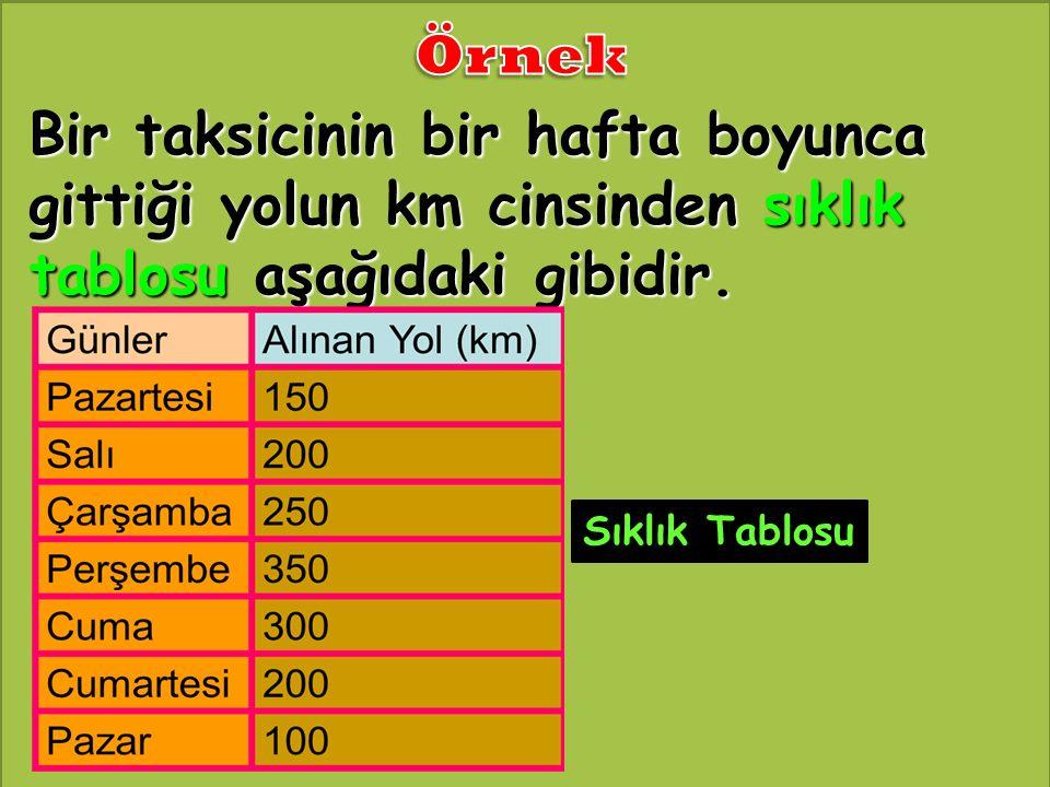 BeratBerat AdaAda İkraİkra YusufYusuf 9 8 7 6 5 4 3 2 1 0 Sınıf Başkanı Adayları Oy Sayısı